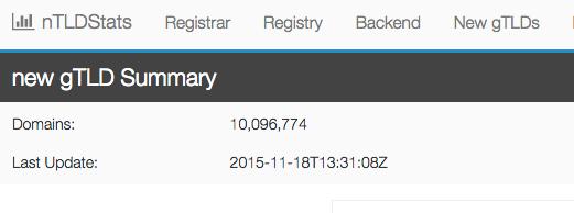 10 Million New gTLD Domain Names