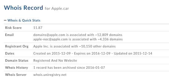 Apple.Car