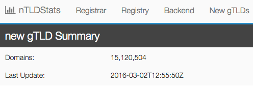 new gtld domain names